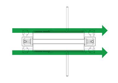 Drehkreuz Durchgangsrichtung