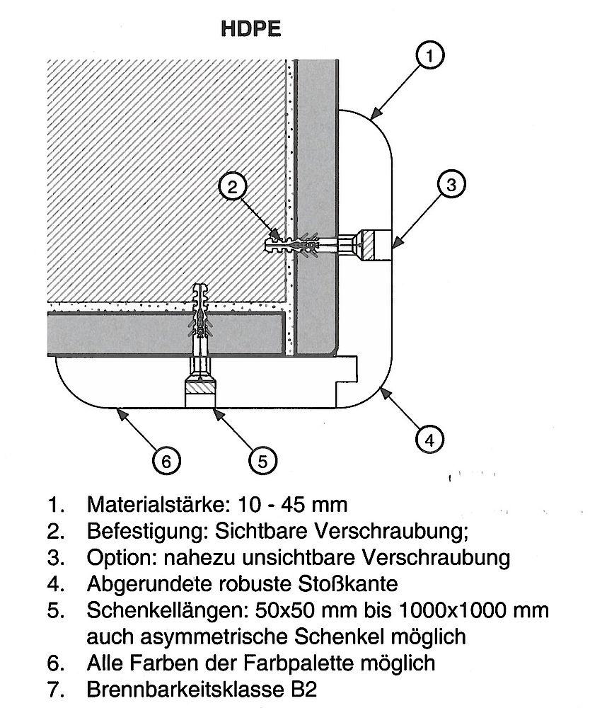 Eckschutzschiene (Kantenschutzschiene)-HDPE