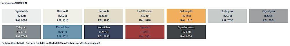 Farbtabelle ACROLEN Wandschutz