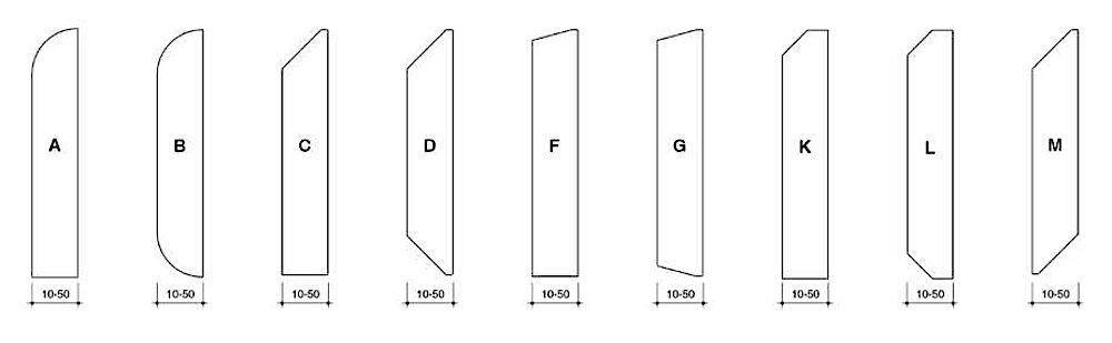 HDPE-Profilierungsarten